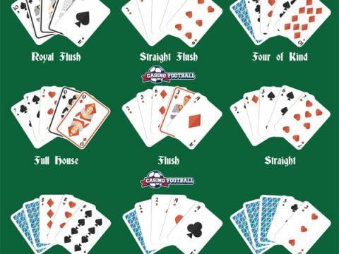 jenis tangan poker